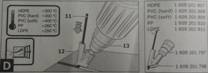 May kho | Sử dụng máy khò phù hợp