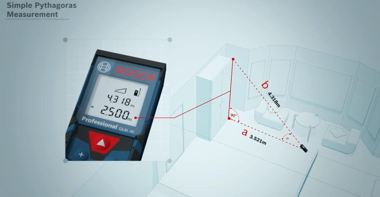 Máy đo laser GLM 40 Professional