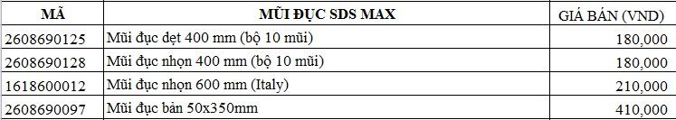 giá mũi đục SDS Max
