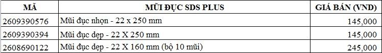 mũi đục SDS Plus