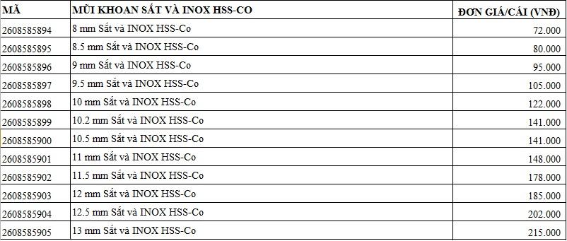 giá bộ mũi khoan inox HSS-CO