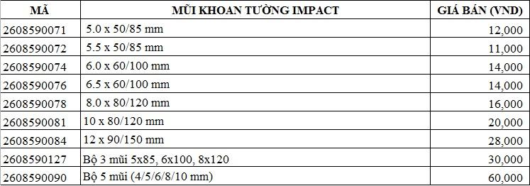 giá mũi khoan tường impact