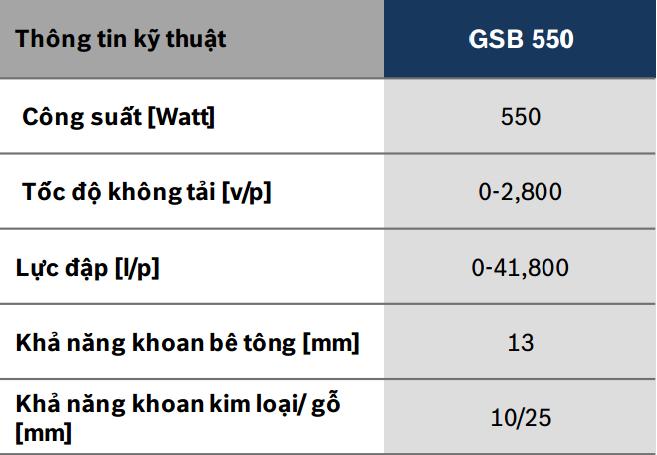thông số kỹ thuật GSB 550 khoan động lực